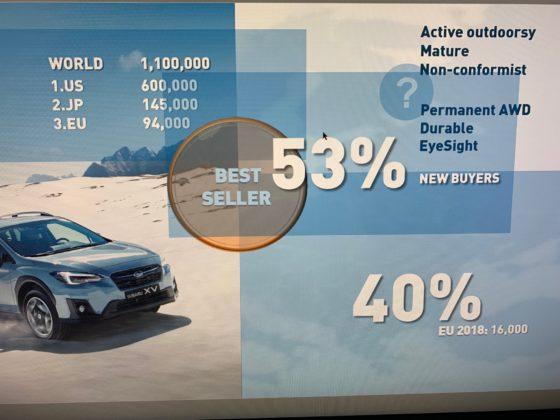 Subaru celosvetovy predaj 2011-2018