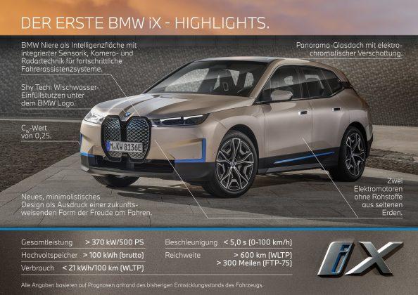 BMW-iNext-SUV 2