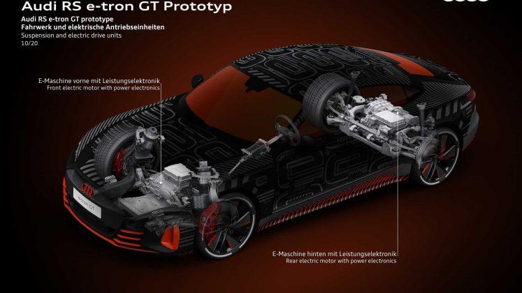Audi RS e-tron GT (2021):elektromobil